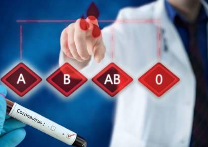 ما هي فصيلة الدم الاكثر عرضة للإصابة بفيروس كورونا؟
