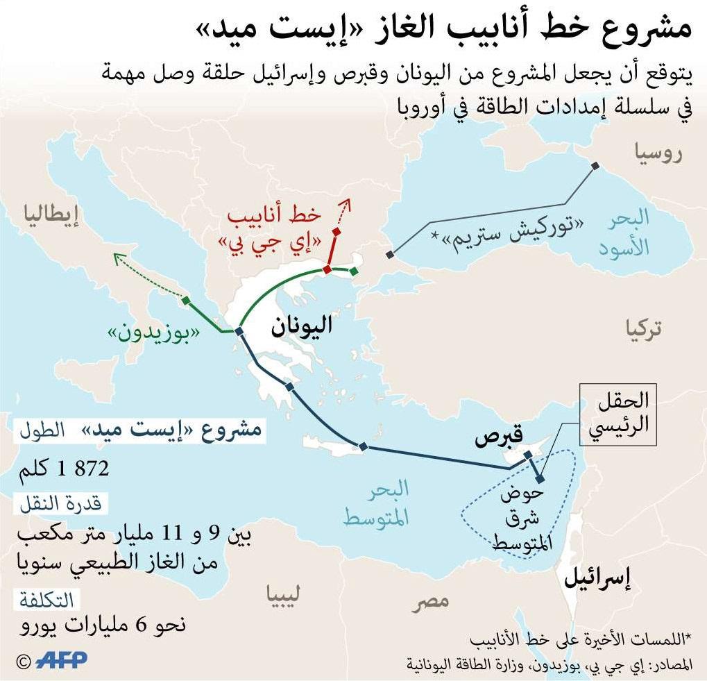 «غاز المتوسط».. نعمة أم نقمة على دول المنطقة؟