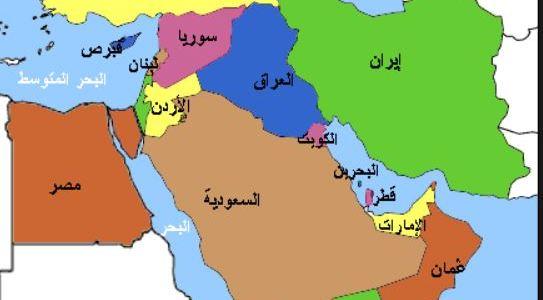 الشرق الأوسط والتحولات في النظام الدولي