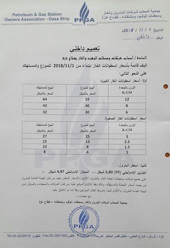 تحديد سعر بيع اسطوانة الغاز للمواطنين في غزة